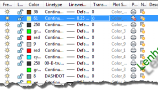 Hướng dẫn chi tiết các tính năng mới trong AutoCAD 2014 – Phần 2