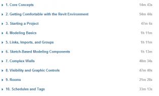 Quà tặng tháng 11-2013 (đợt 1) – Bộ Tài liệu, video học revit Architecture
