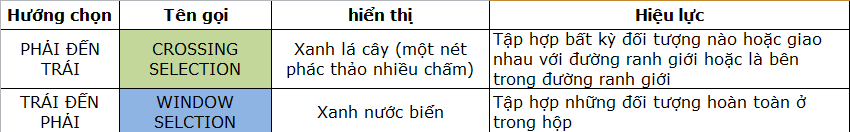 chon doi tuong hoc autocad