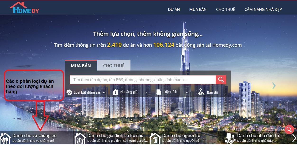 Đánh giá website bất động sản Homedy.com